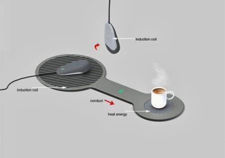 Innovative Food and Beverage Warmers for Office (15) 2