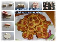 https://cuisinezcommeceline.blogspot.fr/2017/01/feuilletes-saucisses.html