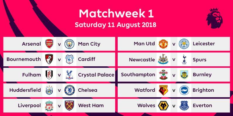 Jadwal Liga Champions: Jadwal Lengkap Liga Inggris 2018-2019 » Sport Romeltea