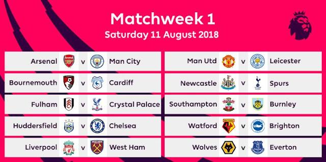 Jadwal Liga Inggris 2028-2019 Pekan Pertama