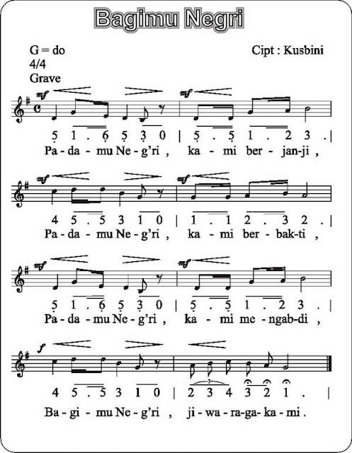 Lirik Lagu Dan Not Balok Bagimu Negeri (Padamu Negeri) ~ Partitur Lagu