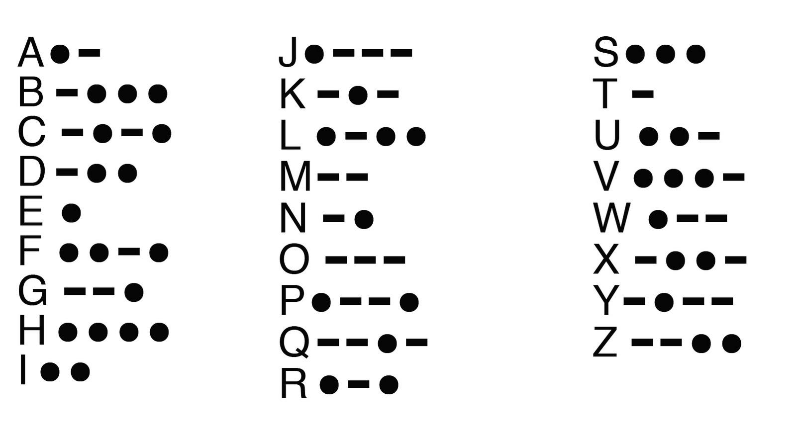 Kode Morse Pramuka