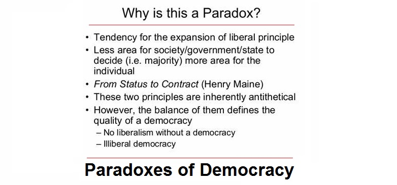 Paradoxes of Democracy