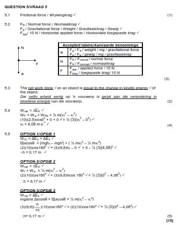 grade resistance formula