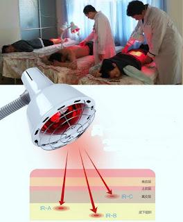 Penetrasi sinar Infra merah dalam pengobatan