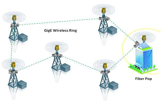 Kekurangan Jaringan Internet Wifi