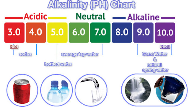 Get the Best 9.5ph Alkaline Water in Texas
