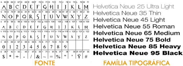 fonte e familia tipografica