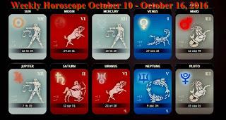 Horoscope zone 16  2016 Libra to Pisces