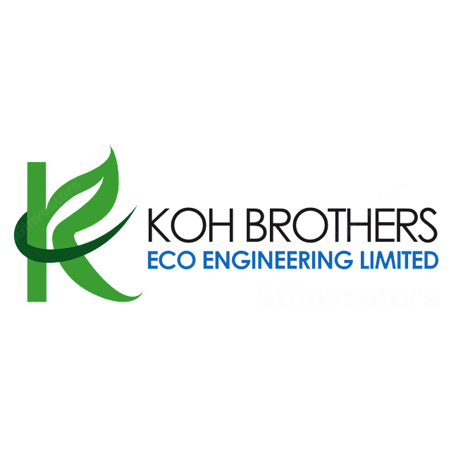KOH BROTHERS ECO ENGG LIMITED (5HV.SI) @ SG investors.io