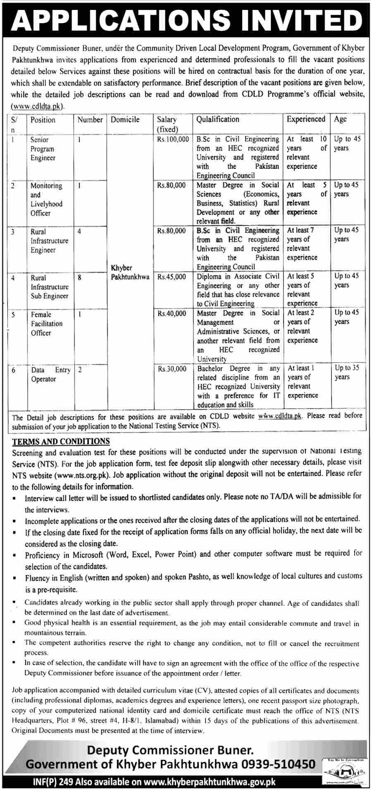 Jobs In Office of The Deputy Commissioner Buner January 2018