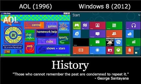 Microsoft world domination