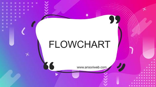 Pengertian Flowchart : Jenis, Simbol, Contoh [Lengkap]