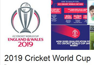 ICC World Cup Schedule 2019 Ki Jankari Hindi Me
