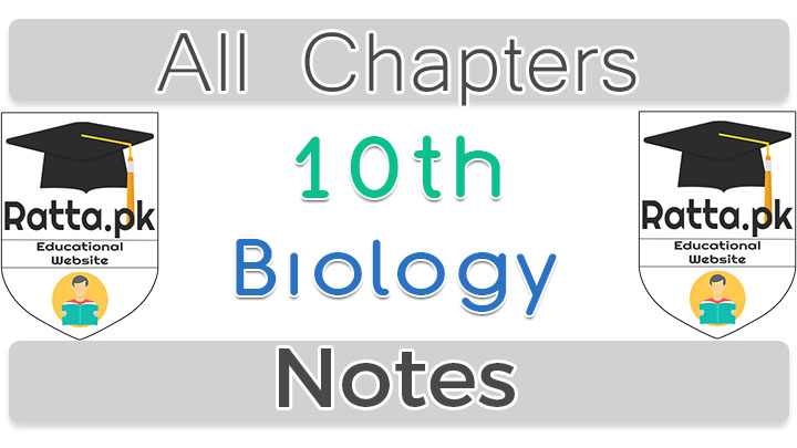 10th Class Biology Notes Complete