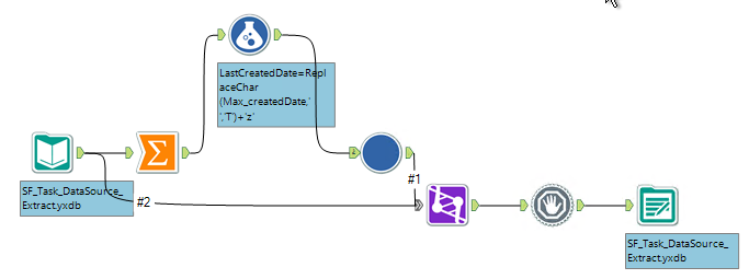 Incremental Extraction of Salesforce Data via Alteryx