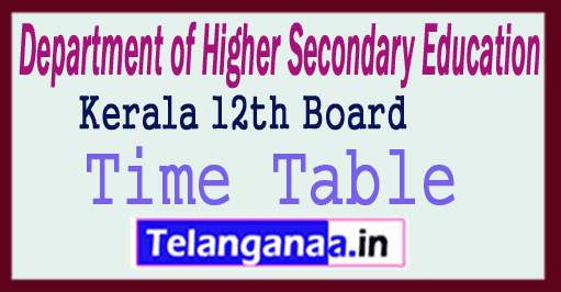 Kerala 12th Time Table