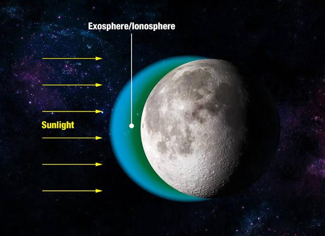 رسم مسار لسلامة فضاء مع إطلاق ناسا للقمر والمريخ