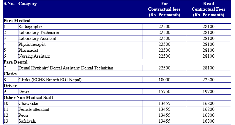 echs-contractual-fee