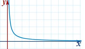 قيمة مقسوم اللانهاية %D8%A7%D9%84%D8%AA%D