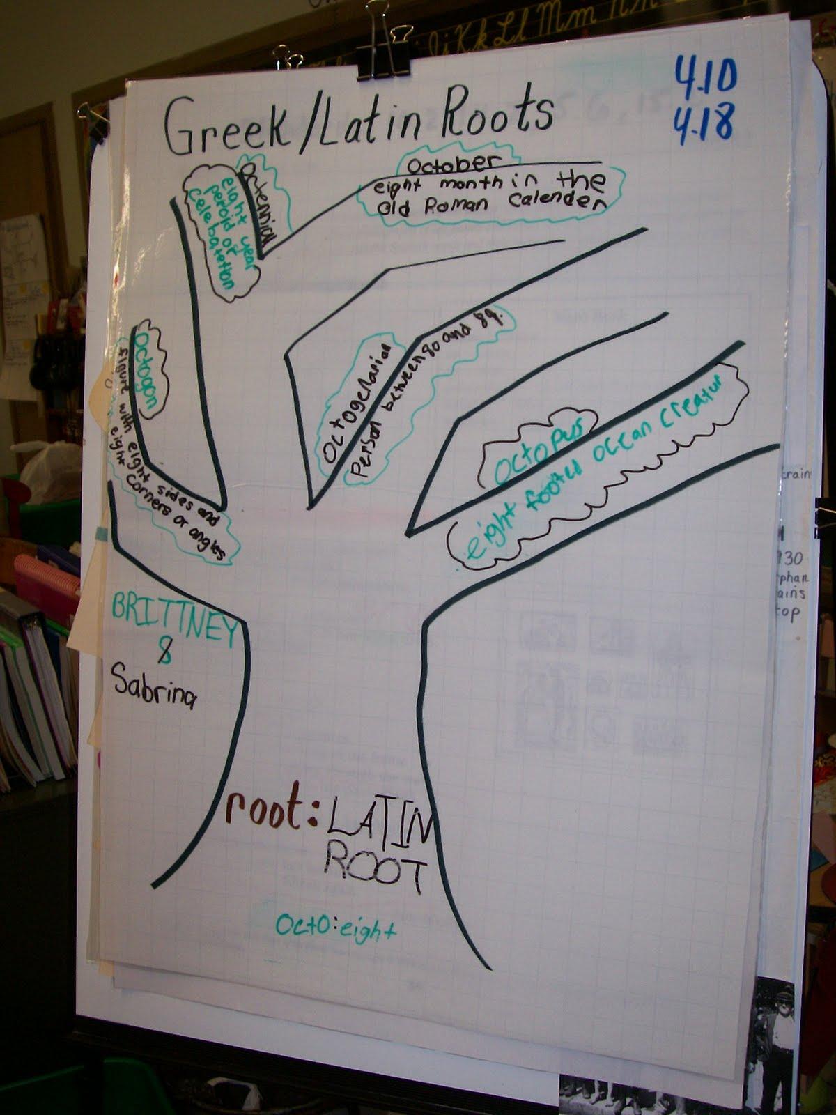 Reading Is Thinking Vocabulary Ideas