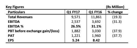 BHARAT FORGE LIMITED Analyst Update – Q1 FY17 Results