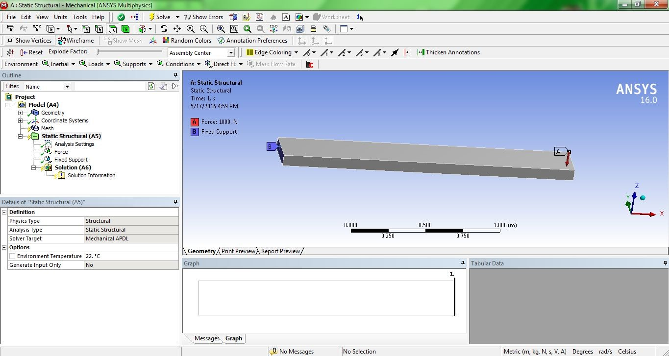 Capability and Application of ANSYS: Problem 1: anaysis using ...