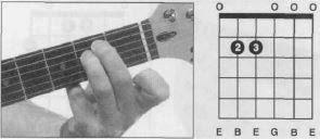 Akordi za gitaru, e mol, e moll akord, e mol guitar