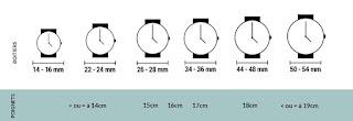 Pourquoi faut-il bien choisir la taille de votre montre?