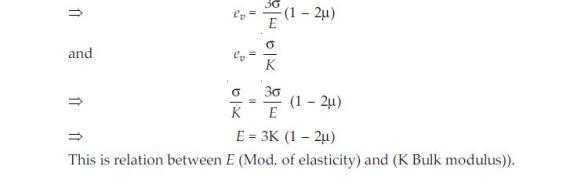 Vedupro: Hooke's Law and Bulk Modulus of Elasticity