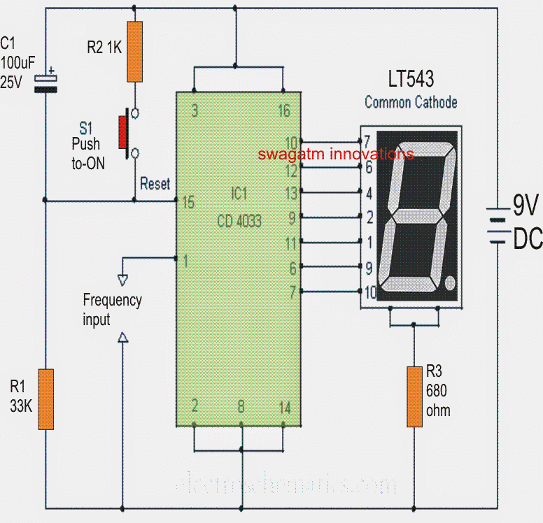 Simple Frequency Counter Circuit Diagram Using a Single IC 4033 ~ Electronic Circuit Projects