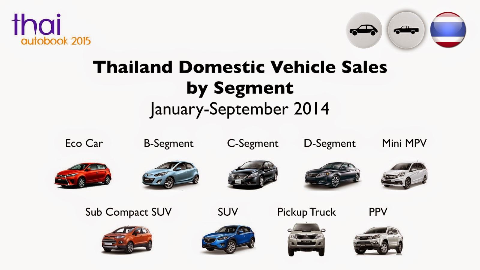 thailand autobook premiere new statistics for thailand automotive sales by segment model. Black Bedroom Furniture Sets. Home Design Ideas