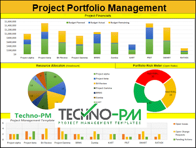 Project Portfolio Management Template, project portfolio dashboard template excel