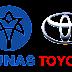 Harga Mobil Toyota 2017