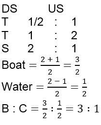 RRB NTPC Mathematics Quiz : 11th September_60.1