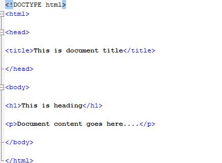 html introduction basic tags alwaysspot