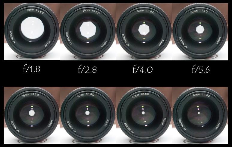 Bukaan pad alensa Nikon dan Canon