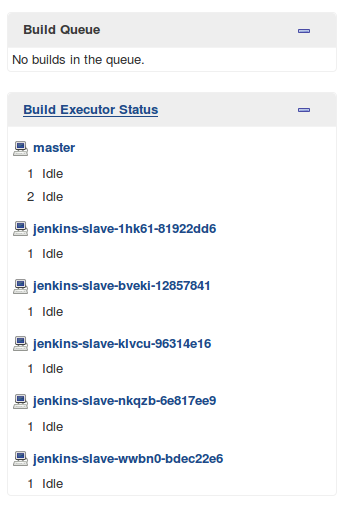 Dynamically add Jenkins slaves using Kubernetes