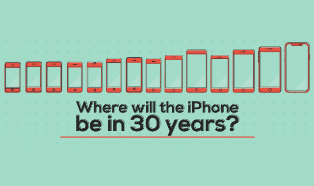 Where Will The iPhone Be In 30 Years?