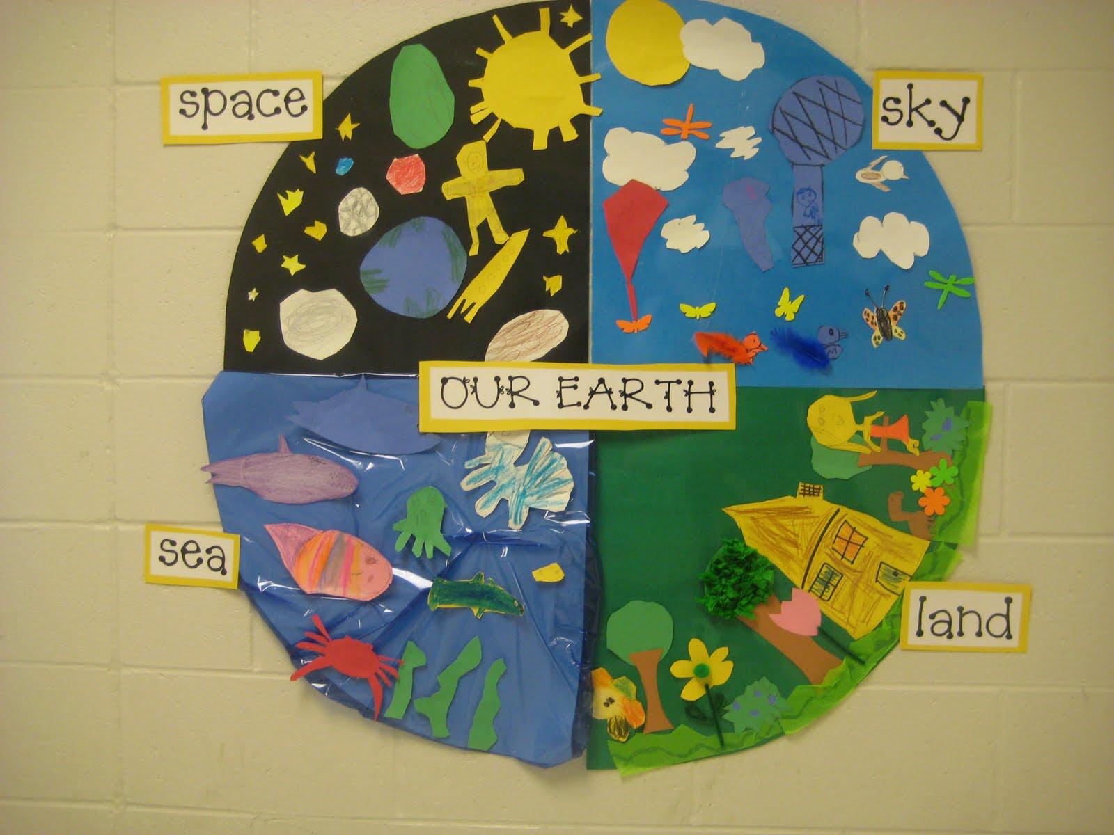 Kinder Garden Earth Week Activities