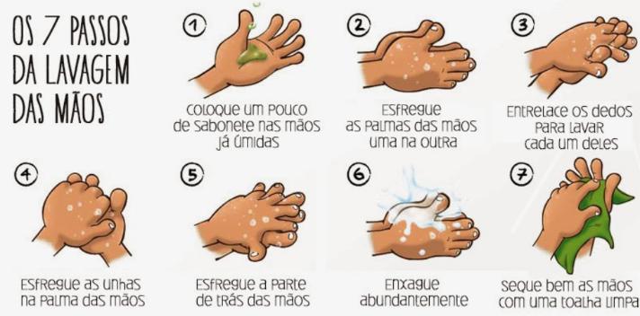 Resultado de imagem para cartilha lavagem das mãos