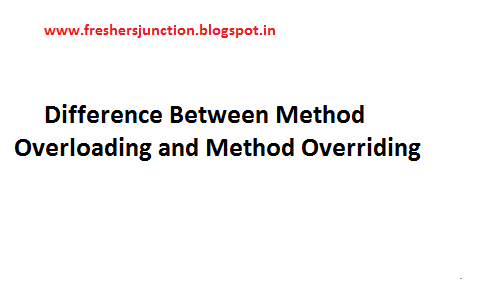 difference-between-method-overloading-and-method-overriding