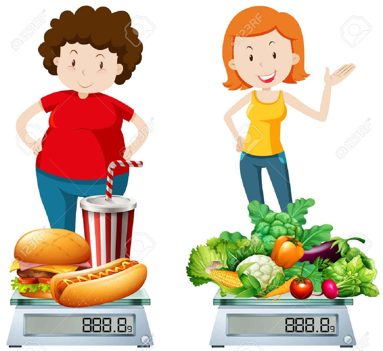 Types Of Healthy Food And Unhealthy Food Silver Fox
