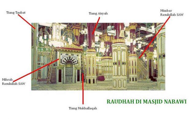 SUBHANALLAH...!!! Tempat Paling Mustajab Untuk Berdoa Di Bumi Ini Bernama Raudhah