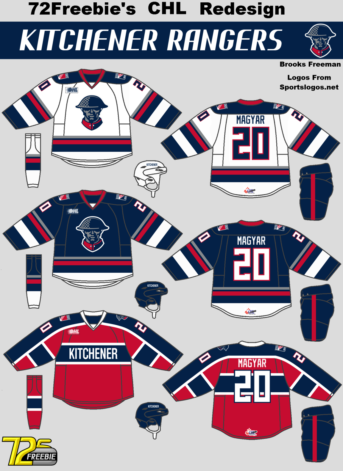 Monday: 3 Stars of the First Round - HockeyJerseyConcepts