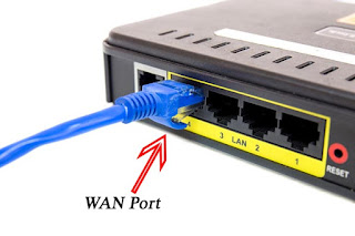 Wireless Router, WIFI Router, Wireless, ADSL Router