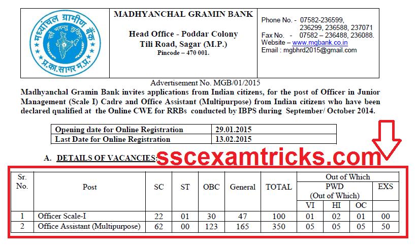 online bank exam registration 2015