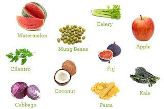 Ayurveda Pitta Balancing Food