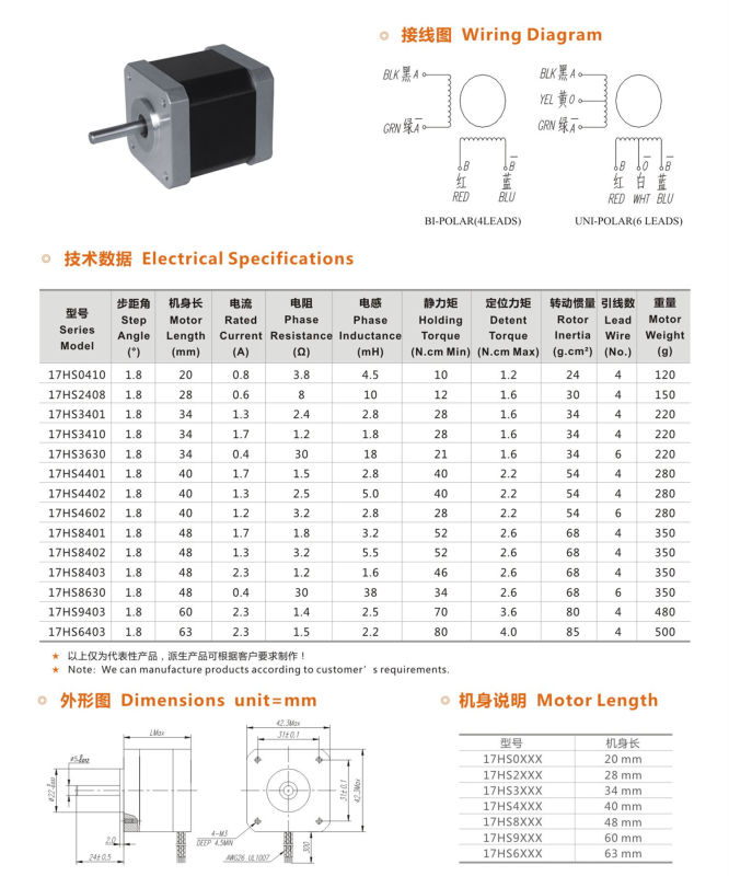 Cnc 3d printer nema17 17hs4401 4 lea end 7 21 2019 3 15 pm for Types of stepper motor