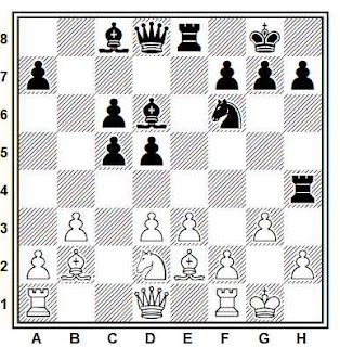 Posición de la partida de ajedrez Taimanov - Kaidanov (Belgrado, 1988)